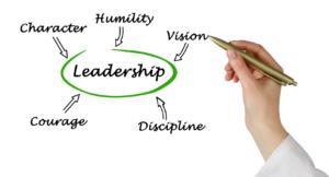 Essay On Spirit Of Leadership And Collaborative Leadership