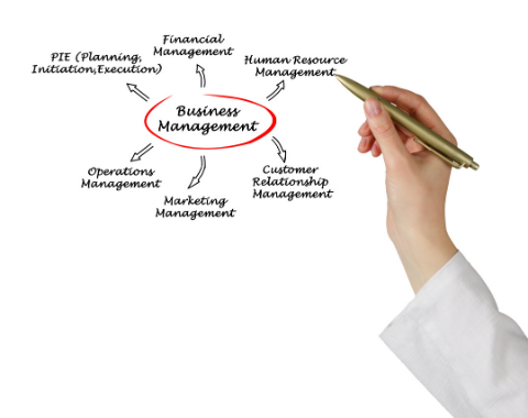 business managment